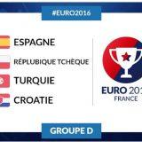 Pronostic Groupe D euro 2016